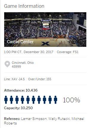 xavier attendance